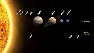 Representação do sistema solar.