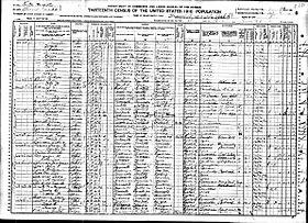 1910 United States Census Wikipedia