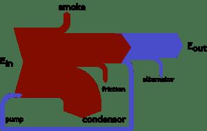 how to draw a sankey diagram scale 1982 jeep cj wiring revolvy