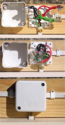 Junction box  Wikipedia