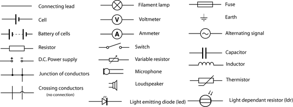 A-level Physics/Electrons, Waves And Photons/D.C. Circuits