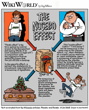 "WikiWorld comic about ""The Nocebo Effect,..."