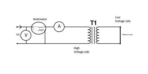Power Supply: Power Supply Circuit