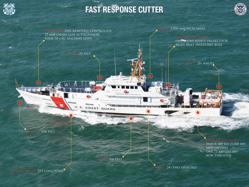 File:USCG Sentinel class cutter poster.pdf
