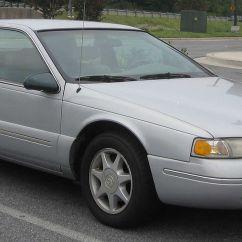 1998 Ford Mustang Wiring Diagram Interpretation Of Circuit And Diagrams Mercury Cougar - Wikipedia