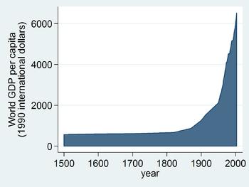 World economy Wikipedia