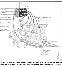 file pag 1917 model t ford car figure 16 png wikimedia commons rh commons wikimedia org model t ford wiring harness  [ 1096 x 1024 Pixel ]
