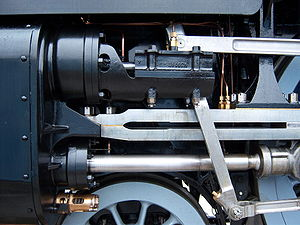 wheel and axle diagram 1989 honda civic distributor wiring cylinder (locomotive) - wikipedia