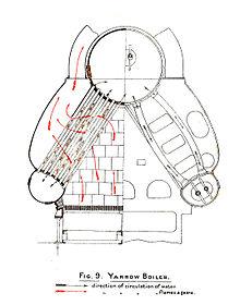 Steam Boiler: Cleaver Brooks Steam Boiler