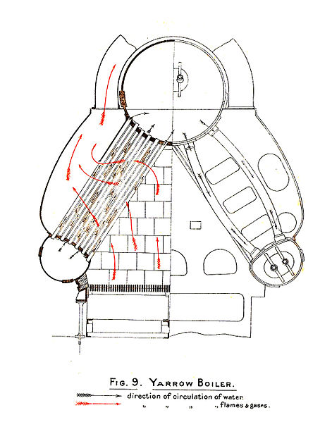 File:Yarrow boiler end section (Stokers Manual 1912).jpg