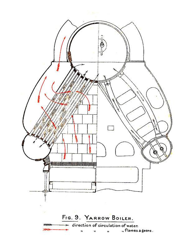 Fil:Yarrow boiler end section (Stokers Manual 1912).jpg