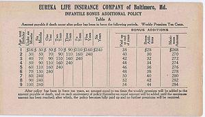 English: Original juvenile life insurance adve...