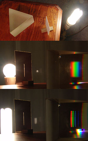Common The Light Sample : common, light, sample, Color, Rendering, Index, Wikipedia