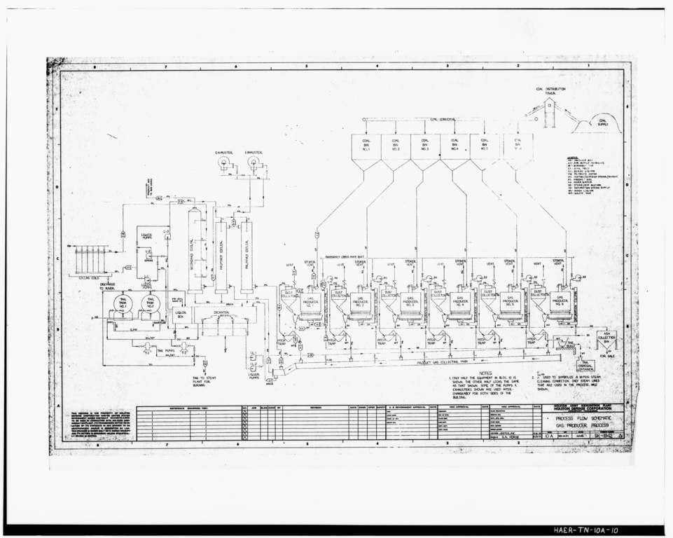 File:Photograph of a line drawing. 'PROCESS FLOW SCHEMATIC