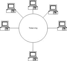 Token ring — Wikipédia