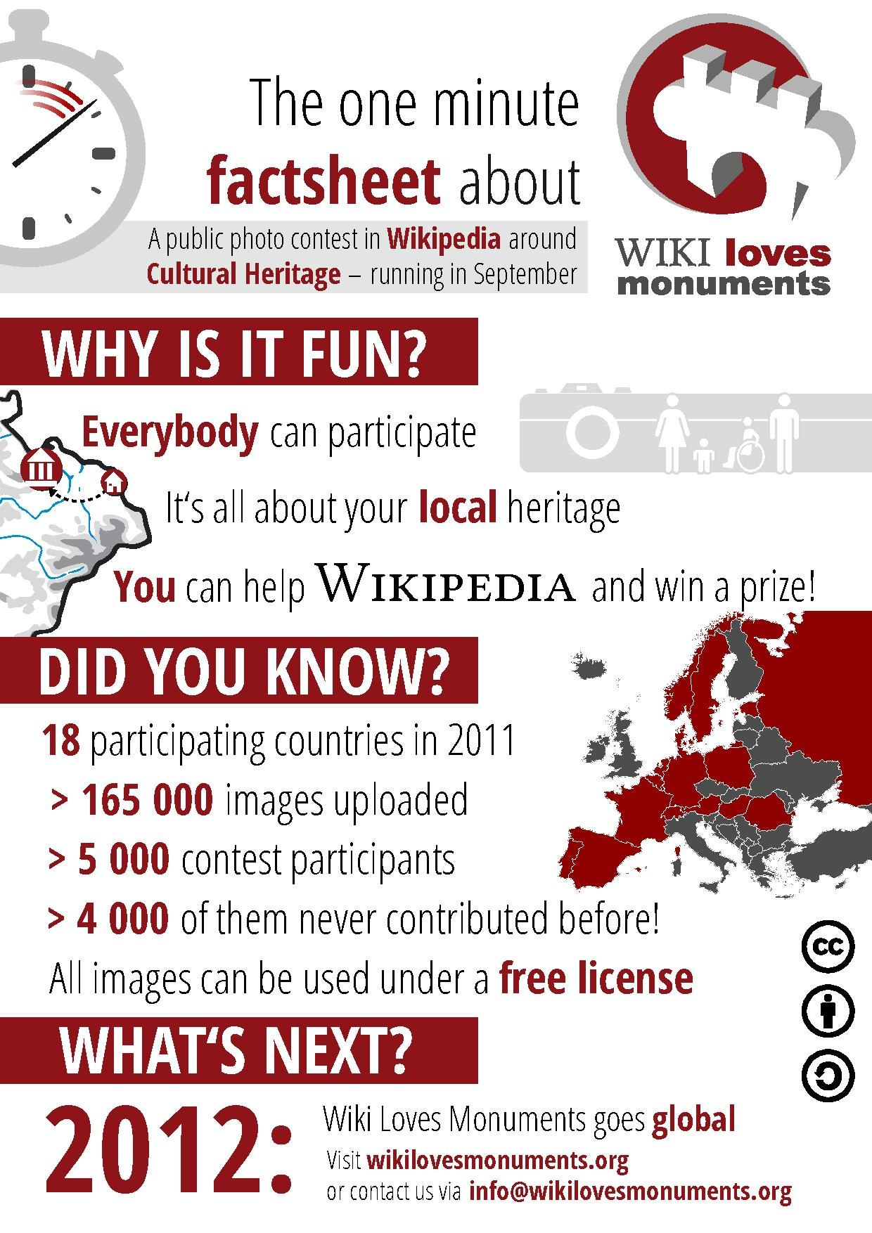 File Wiki Loves Monuments Fact Sheet