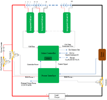 bms wiring diagram ebike neutrik speakon connector battery management system wikipedia optimization edit