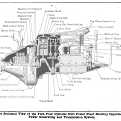 1923 Ford Model T Wiring Diagram Intertherm Furnace File Pagé 1917 Car Figure 11 Png Wikimedia