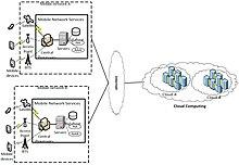 Mobile Device Diagram Mobile Device Matrix Wiring Diagram