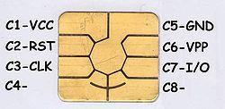 A Smart Card Pinout