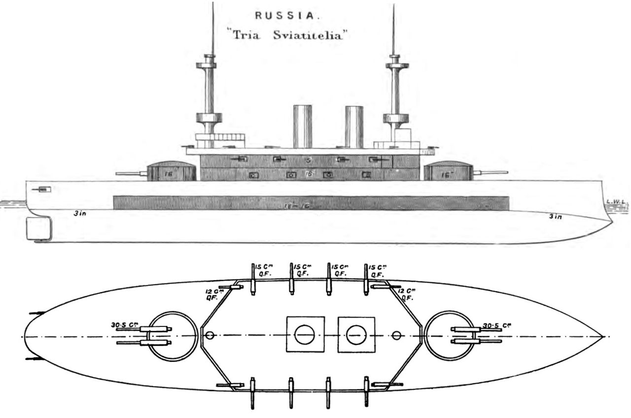 hight resolution of battleship in ww2 russian diagram