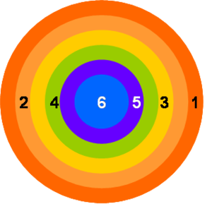 a zone model (urban planning)
