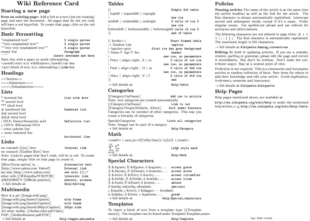 File Wiki Refcard V0 93d