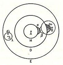 Ludwig Boltzmann 's diagram of the I 2 molecule proposed
