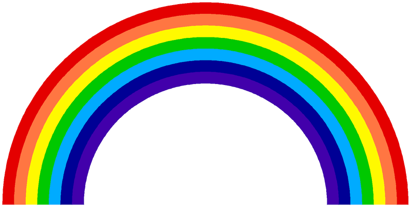 File:Rainbow-diagram-ROYGBIV.PNG