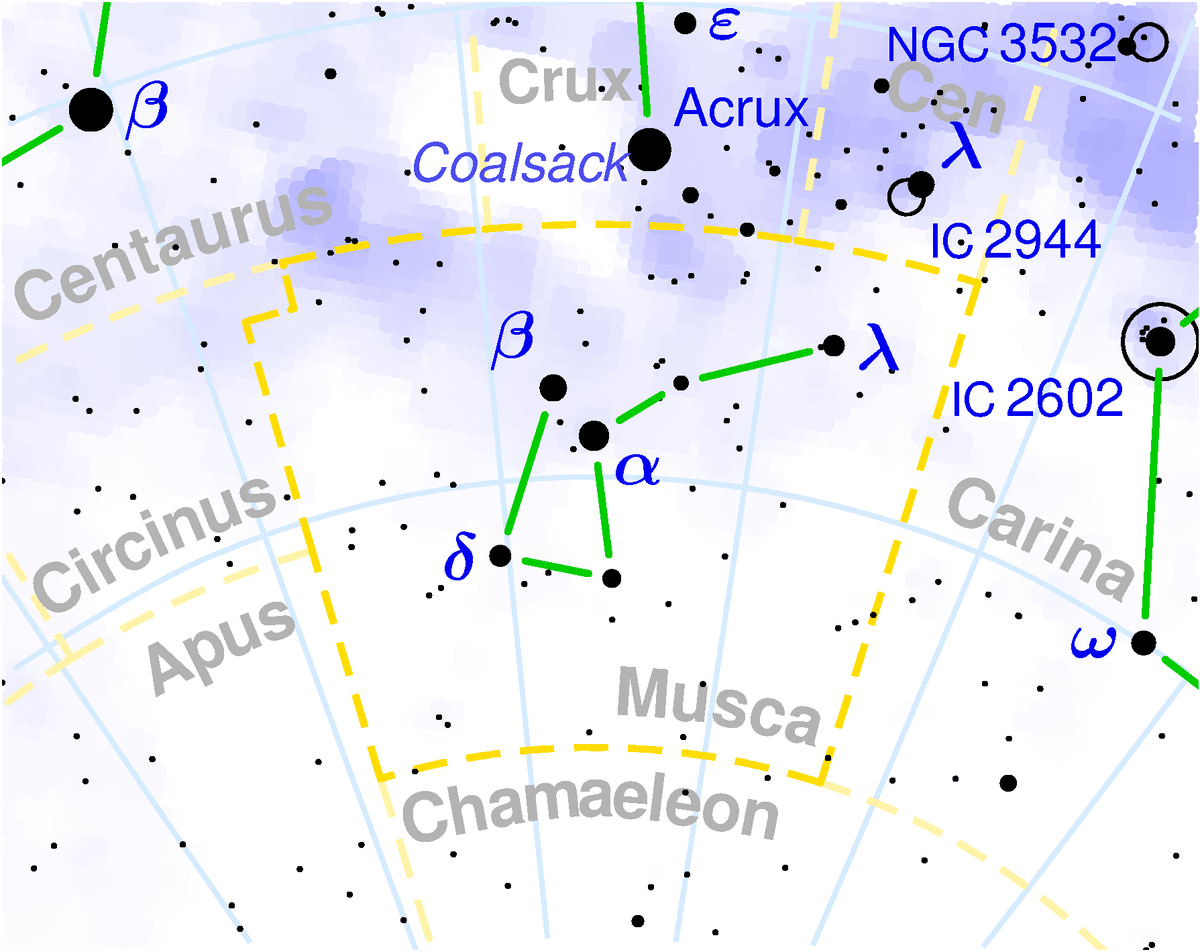 hight resolution of acrux star on ahr diagram