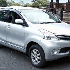 Spesifikasi Toyota Grand New Veloz 1.3 Meja Lipat All Kijang Innova Avanza 2003 28 Pictures About Mad 4 Wheels