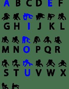 British sign language also wikipedia rh enpedia