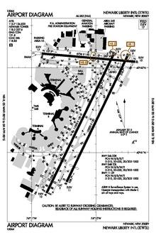 Orlando Airport Cell Phone Lot : orlando, airport, phone, Newark, Liberty, International, Airport, Wikipedia