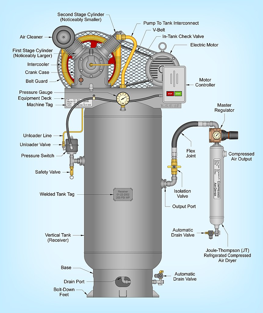 hight resolution of file two stage air compressor assembled on a vertical tank and equipped with a joule thomson jt type refrigerated compressed air dryer jpg