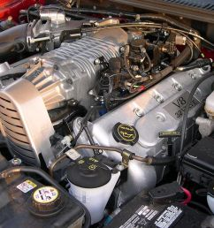 file 2003 ford mustang cobra 32v supercharged engine jpg [ 1280 x 862 Pixel ]