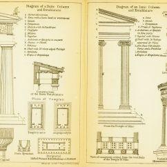 Greek Architecture Diagram Domestic Fuse Board Wiring Ireland File Of A Doric Column And Entablature