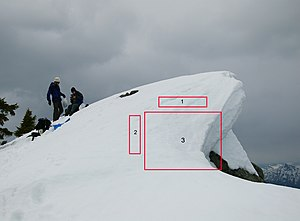 Summit of Mount Windsor, British Columbia, sho...