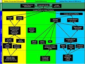 Strategy_Map.jpg