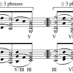 Sonata Form Diagram Pontiac Fiero Wiring Wikipedia