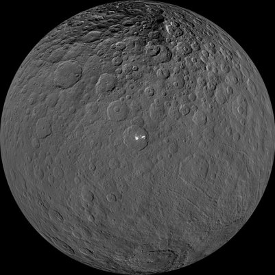 Image result for ceres