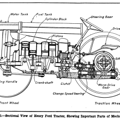 1924 Ford Model T Wiring Diagram Lumbar Spine Labeled Engine Auto Electrical Parts