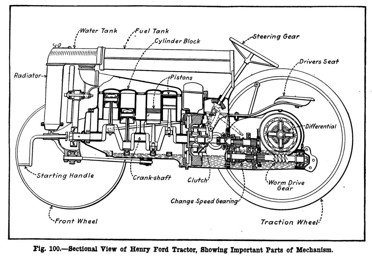 hight resolution of file pag 1918 henry ford tractor cutaway png
