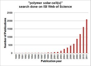 Organic Solar Cell Wikipedia