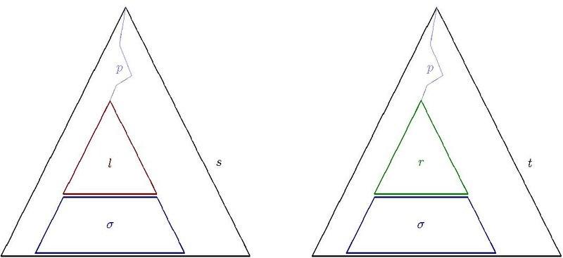 File:Triangle diagram of rewrite rule application.pdf