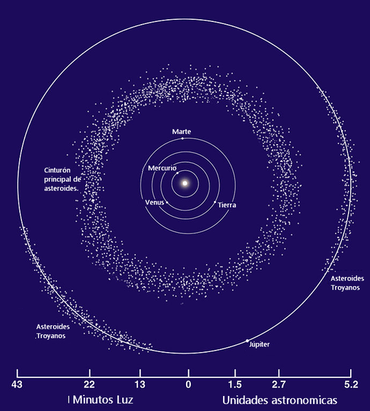 File:Asteroid Belt.png