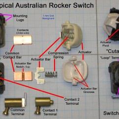 Typical Wiring Diagram 150cc Chinese Scooter File Australian Rocker Switch Jpg Wikimedia Commons