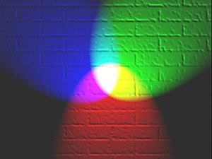 Red, green and blue lights showing secondary c...