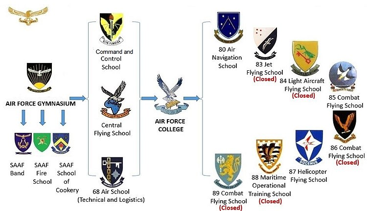 Current Uniform Patches Ok For Air Force Ocp - Resume