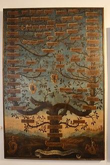 Complesso museale di San Francesco Montone  Wikipedia