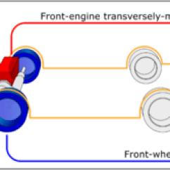 Auto Mobile Front End Diagram 03 Lancer Radio Wiring Car Layout Wikipedia Engine Wheel Drive Edit Ff